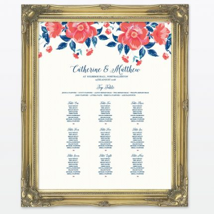 https://www.loveinvited.co.uk/wp-content/uploads/2016/02/vintage-floral-table-plan-board-min-430x430.jpg