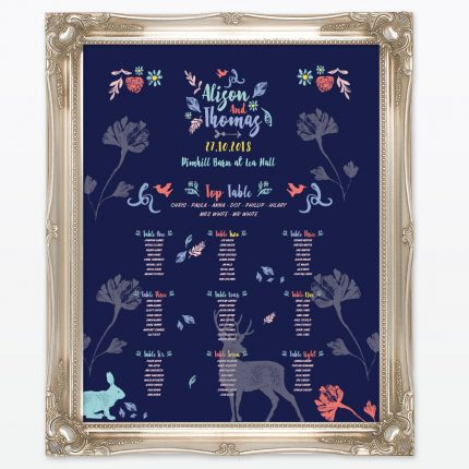 https://www.loveinvited.co.uk/wp-content/uploads/2017/10/Flora-and-fauna-table-plan-board-min-430x430.jpg